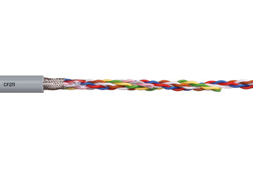 chainflex® CF211 data cable PVC