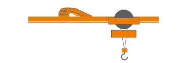 sync trolley and e-chain